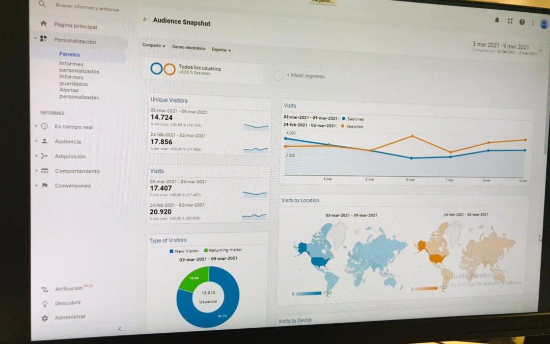 Marketin eta Publizitateko ikasleak Google Analytics erabiltzen ikasi dute